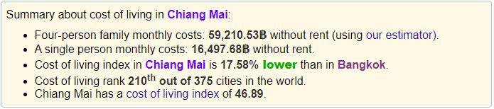 costs of living in chiang mai